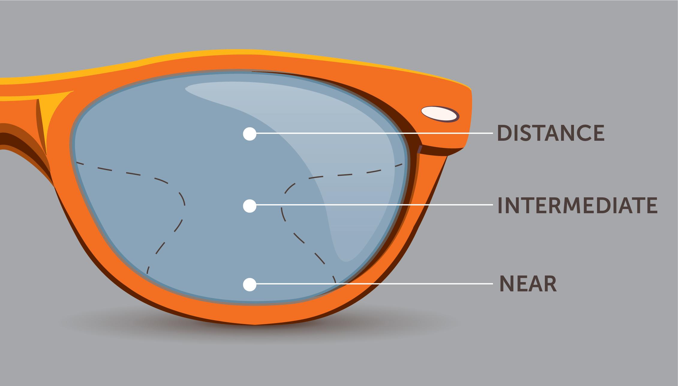 bifocal lenses image